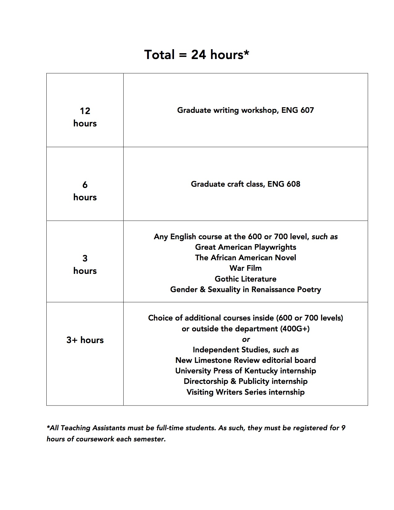 mfa creative writing programs new england